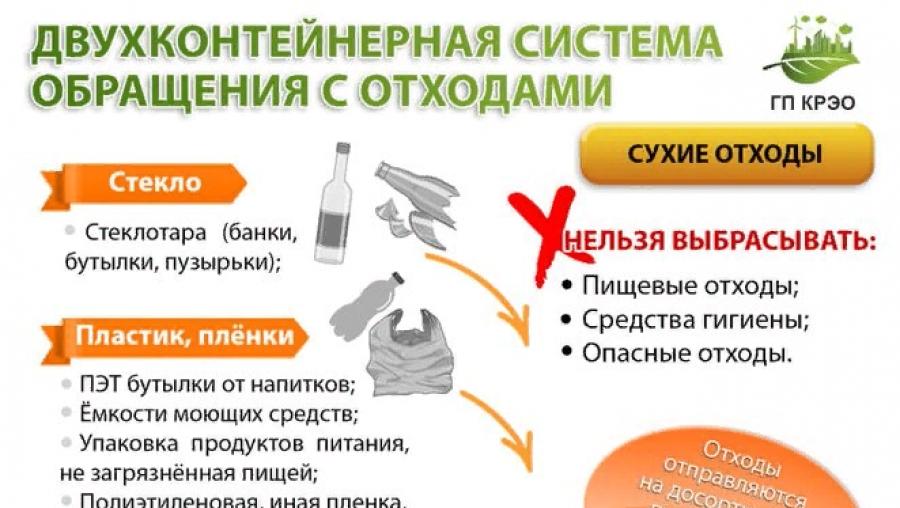 В Обнинске установлено почти в два раза больше контейнеров для раздельного сбора мусора, чем в Калуге