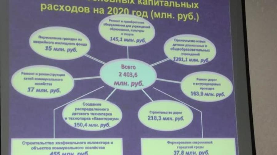 В Обнинске рассказали горожанам о проекте бюджета на ближайшие три года